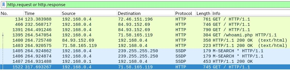 HTTP Requests Responces